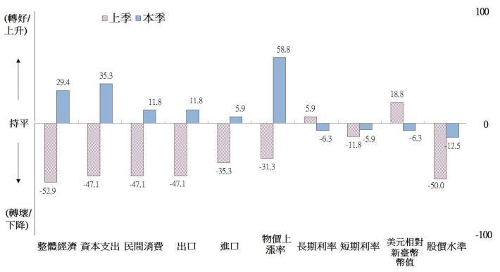 中文新聞稿圖5.JPG