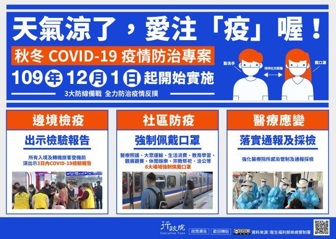 秋冬COVID-19疫情防治專案
