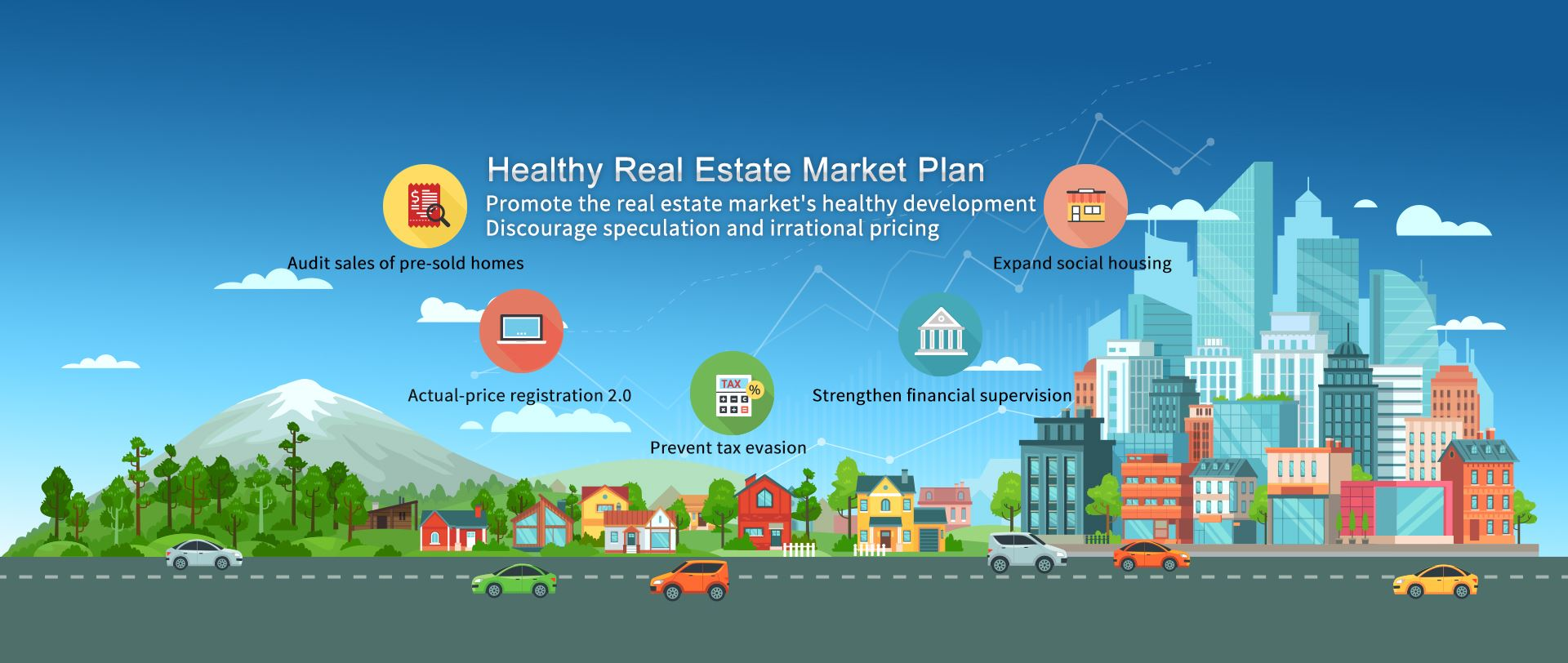 Promote the real estate market's healthy development and discourage speculation and irrational pricing