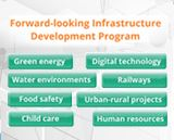 Forward-looking Infrastructure Development Program