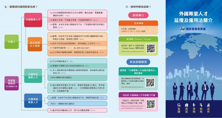 中文版宣傳摺頁