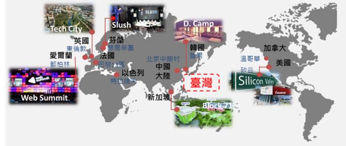 圖三、尋找臺灣在國際創新創業版圖上的新定位