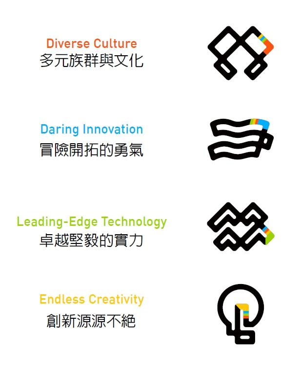 國家發展委員會-國家新創品牌 Startup Island TAIWAN_1