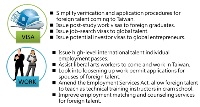 Perfect Taiwan's Environment for Retaining Talent