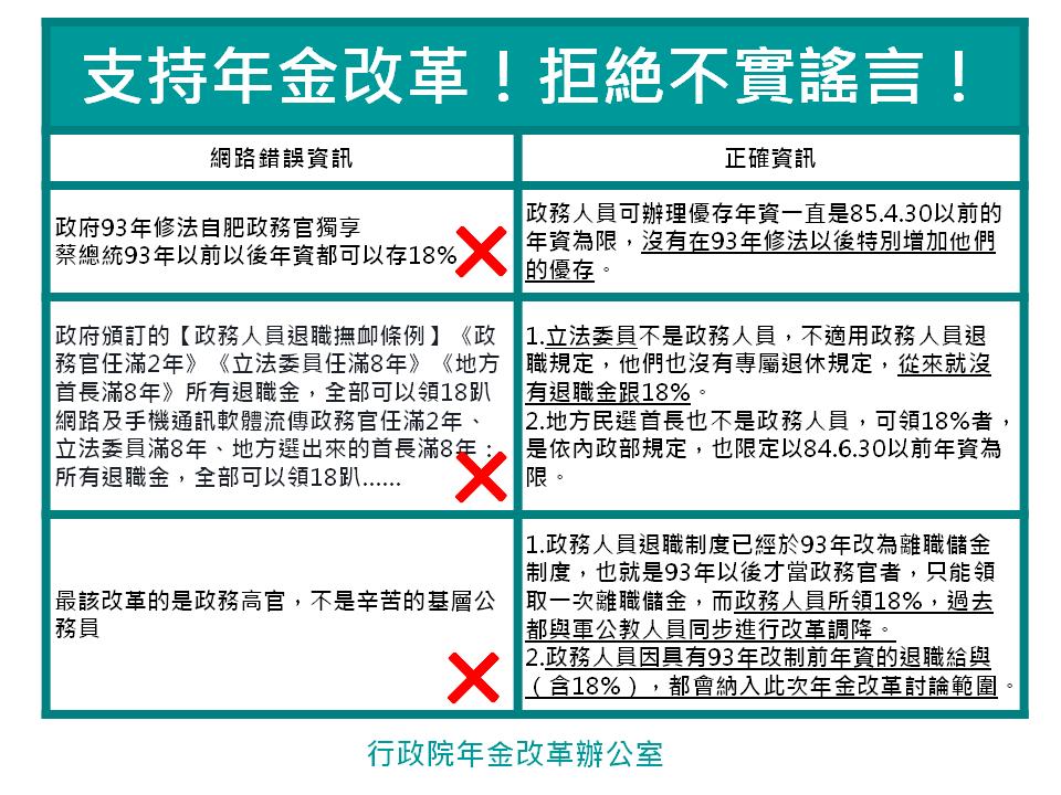 政務官自肥澄清稿
